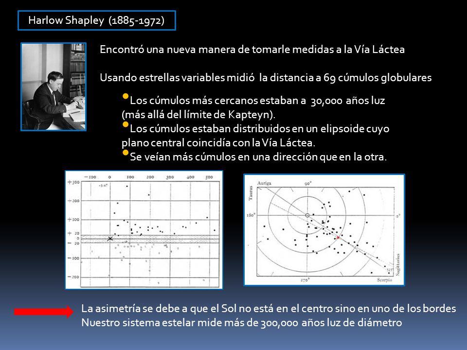 Harlow Shapley (1885-1972) Encontró una nueva manera de tomarle medidas a la Vía Láctea.