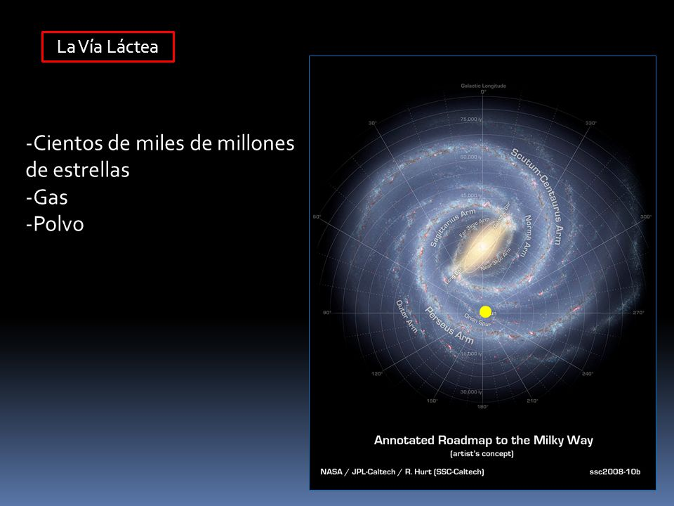 -Cientos de miles de millones de estrellas -Gas -Polvo