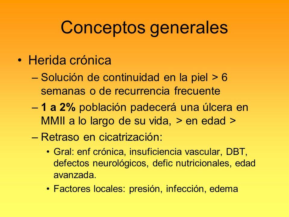 Conceptos generales Herida crónica