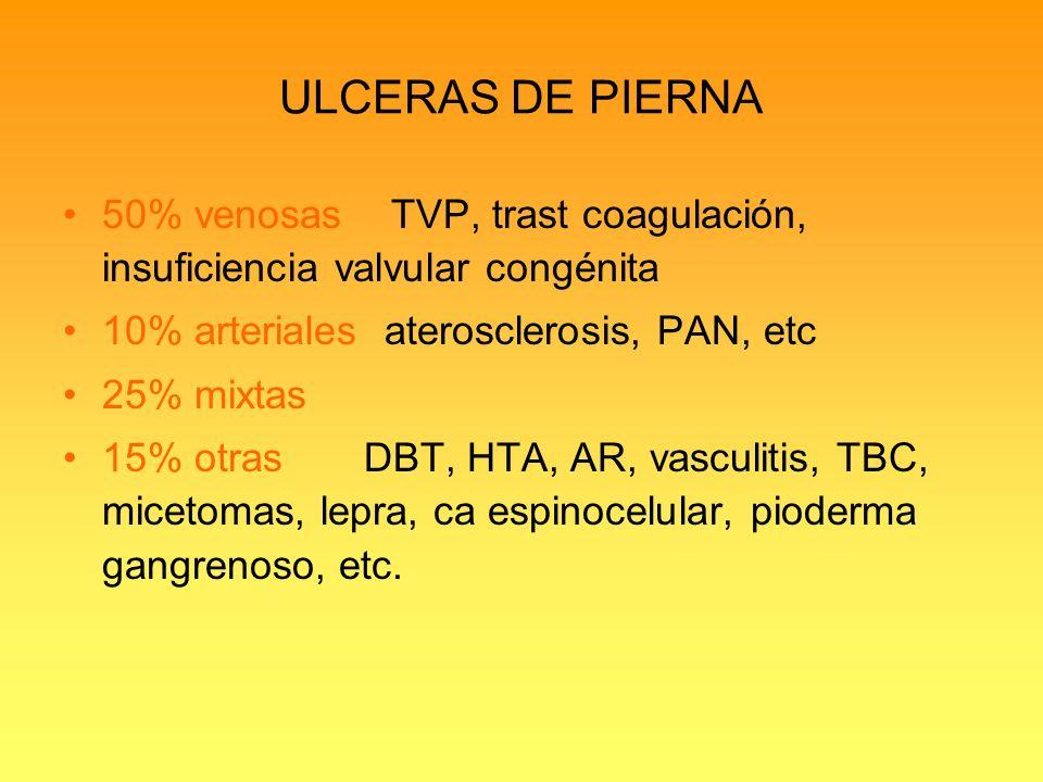 ULCERAS DE PIERNA 50% venosas TVP, trast coagulación, insuficiencia valvular congénita. 10% arteriales aterosclerosis, PAN, etc.