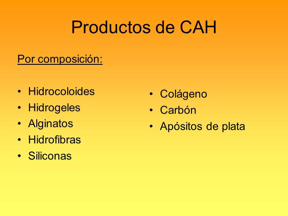 Productos de CAH Por composición: Hidrocoloides Hidrogeles Alginatos