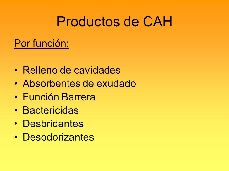 Productos de CAH Por función: Relleno de cavidades
