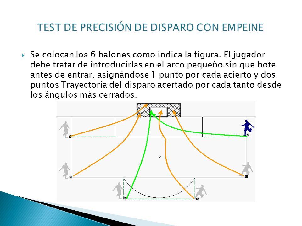 TEST DE PRECISIÓN DE DISPARO CON EMPEINE