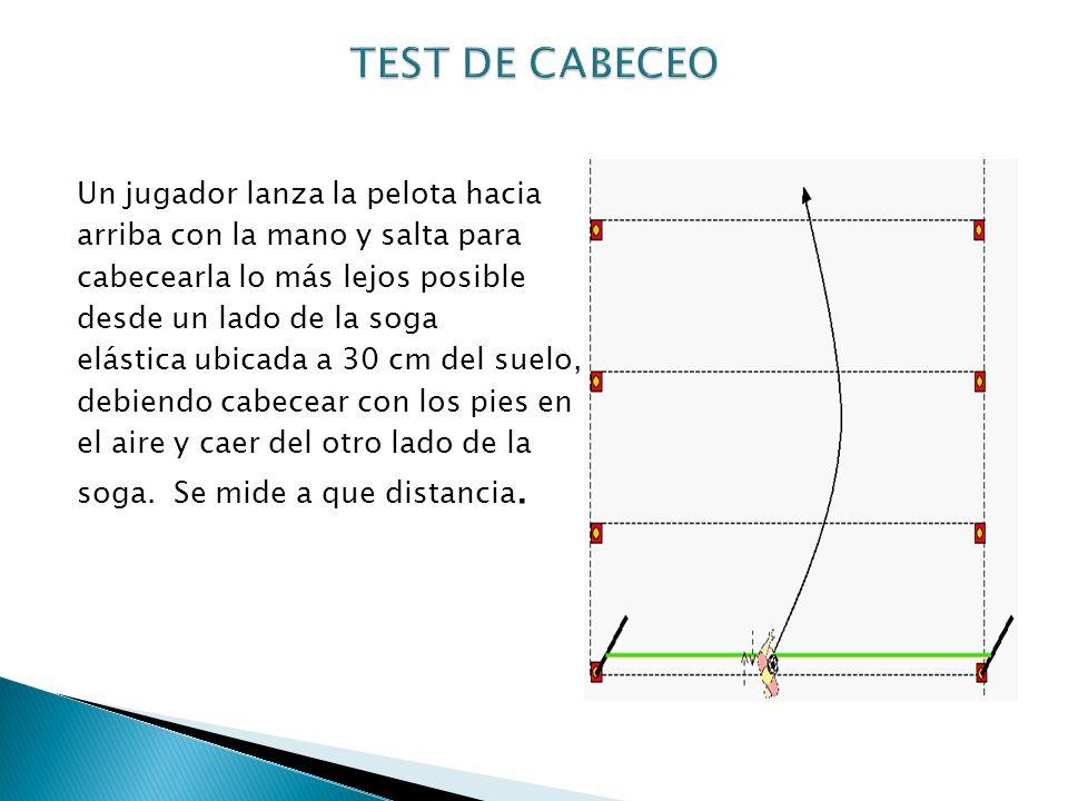 TEST DE CABECEO