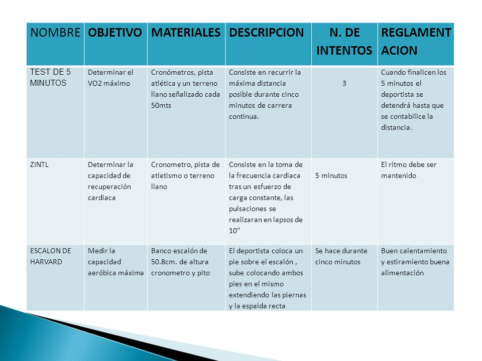 NOMBRE OBJETIVO MATERIALES DESCRIPCION N. DE INTENTOS REGLAMENTACION