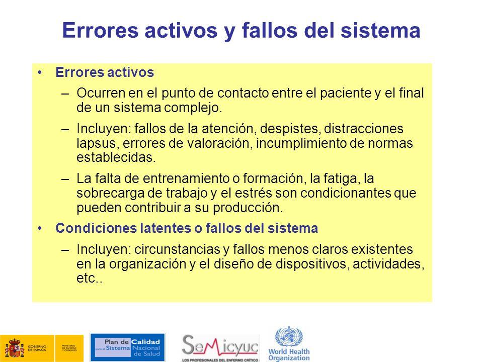 Errores activos y fallos del sistema