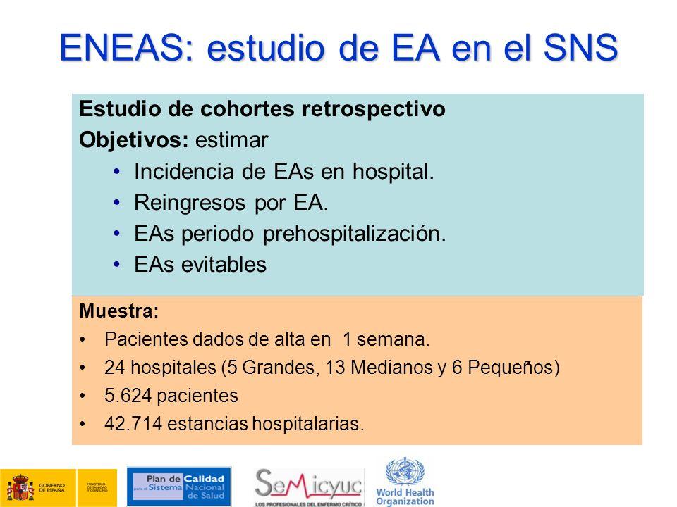 ENEAS: estudio de EA en el SNS