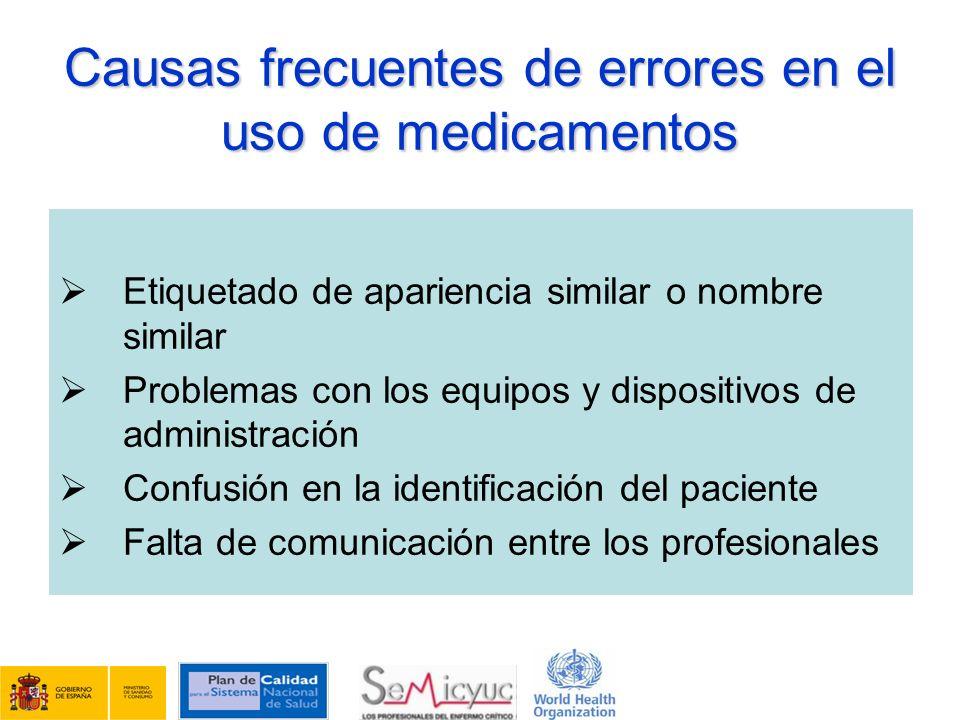 Causas frecuentes de errores en el uso de medicamentos