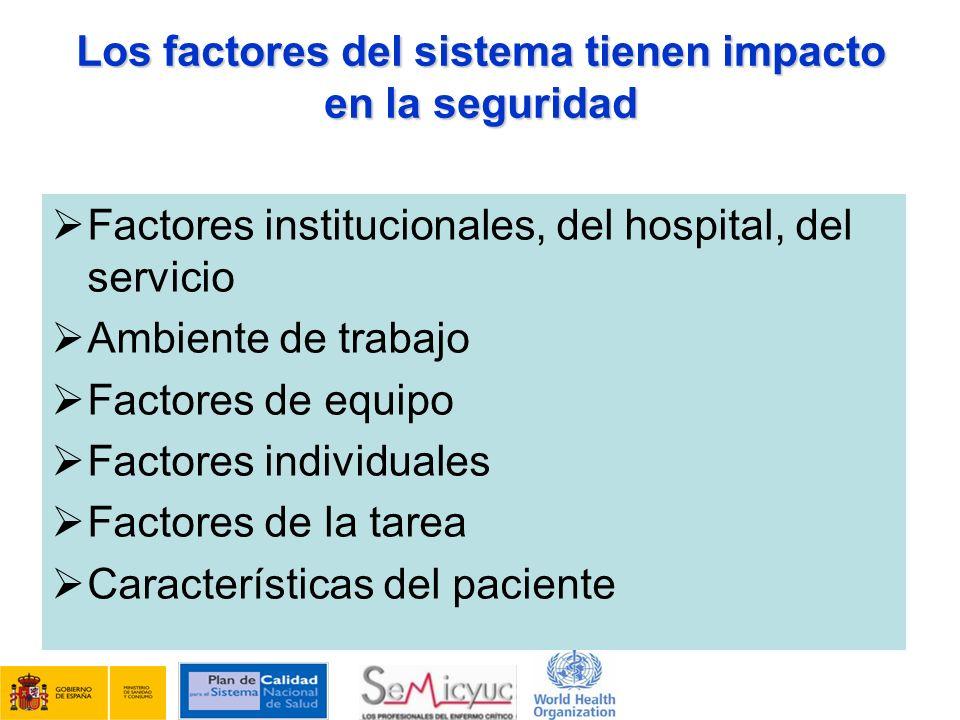 Los factores del sistema tienen impacto en la seguridad