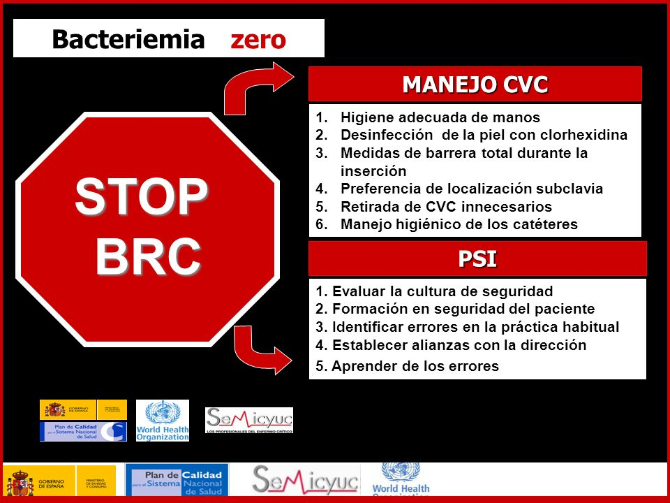 STOP BRC Bacteriemia zero MANEJO CVC PSI Higiene adecuada de manos