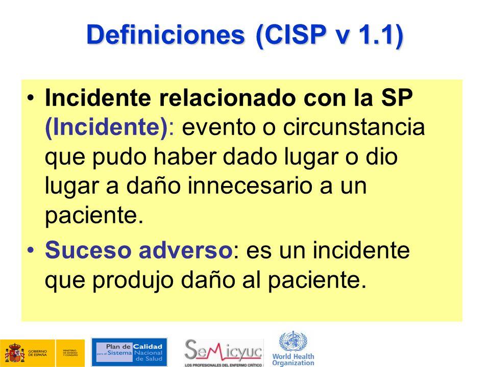 Definiciones (CISP v 1.1)