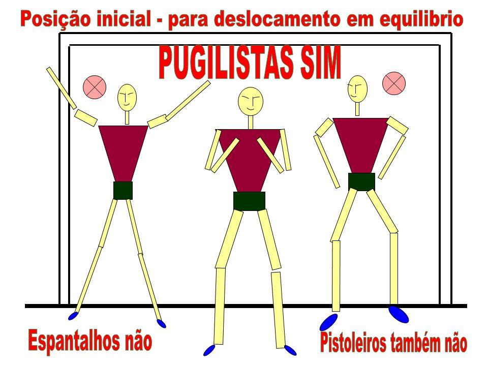 Posição inicial - para deslocamento em equilibrio PUGILISTAS SIM