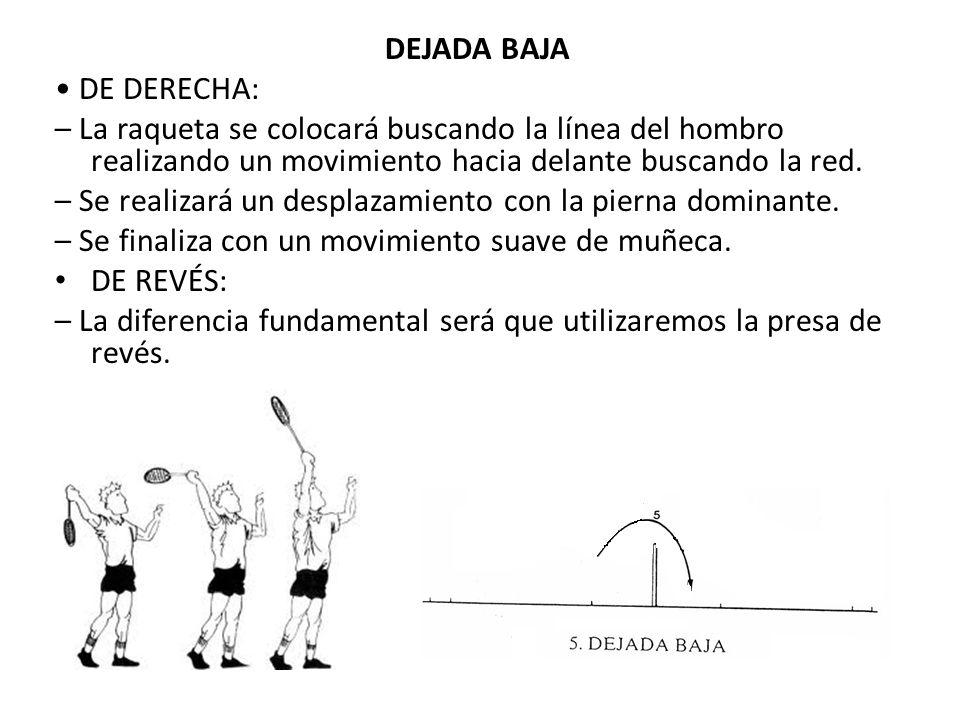DEJADA BAJA • DE DERECHA: – La raqueta se colocará buscando la línea del hombro realizando un movimiento hacia delante buscando la red.