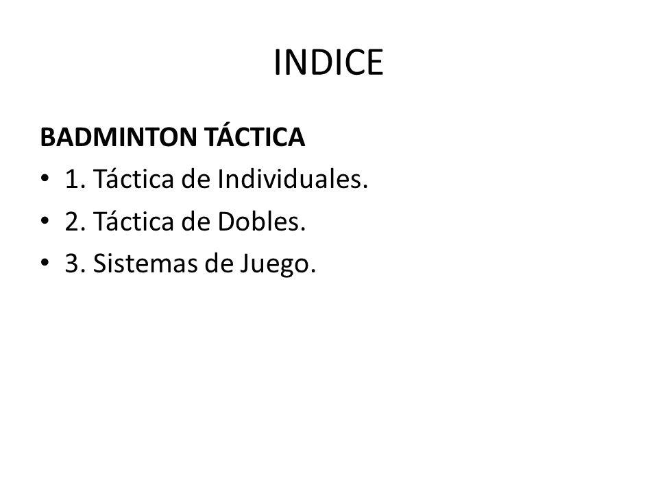 INDICE BADMINTON TÁCTICA 1. Táctica de Individuales.