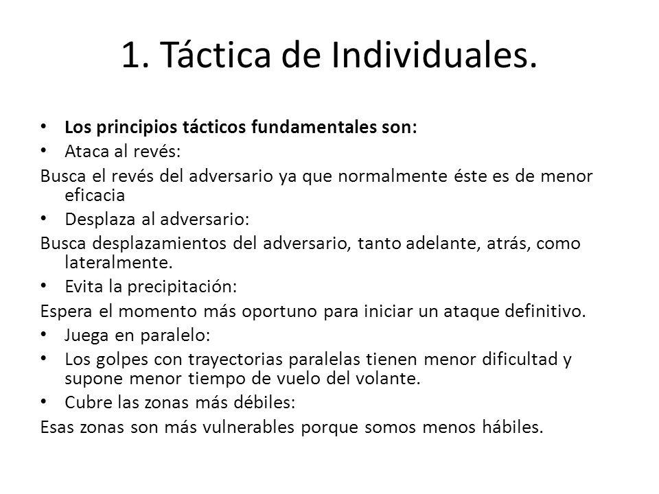 1. Táctica de Individuales.