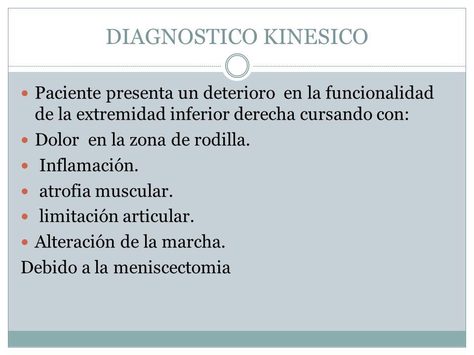 DIAGNOSTICO KINESICO Paciente presenta un deterioro en la funcionalidad de la extremidad inferior derecha cursando con: