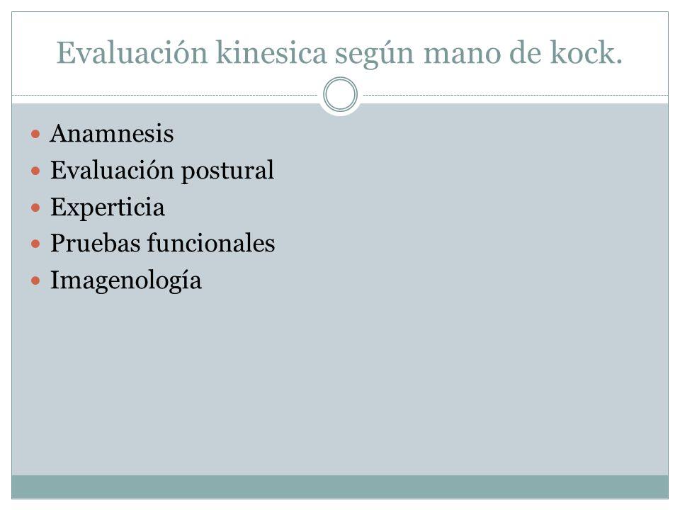 Evaluación kinesica según mano de kock.
