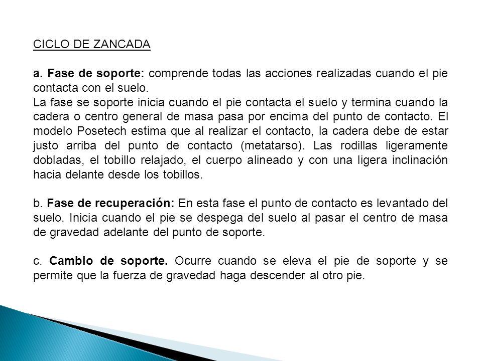 CICLO DE ZANCADA a. Fase de soporte: comprende todas las acciones realizadas cuando el pie contacta con el suelo.