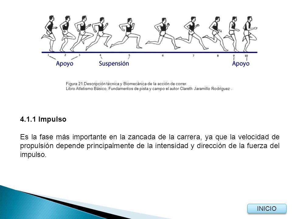 Figura 21.Descripción técnica y Biomecánica de la acción de correr.