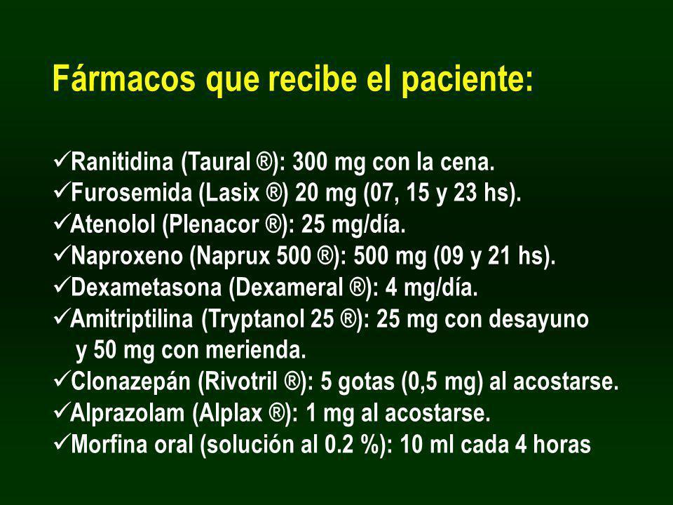 Fármacos que recibe el paciente: