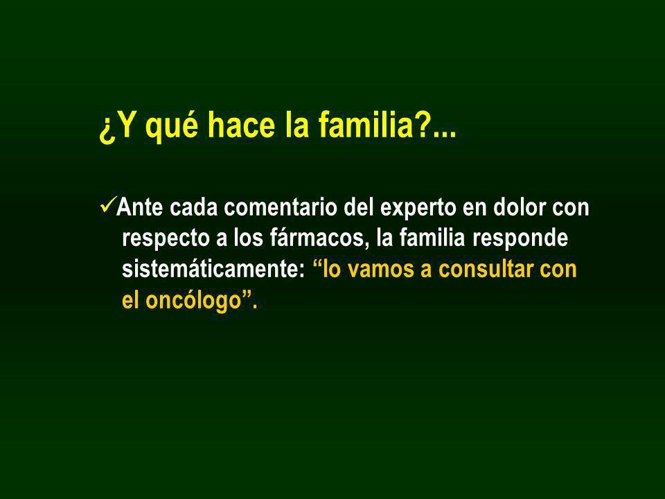 ¿Y qué hace la familia ... Ante cada comentario del experto en dolor con. respecto a los fármacos, la familia responde.