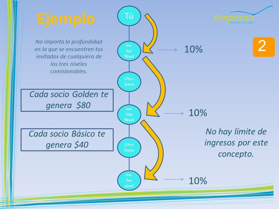 Ejemplo 2 10% 10% 10% Tú No hay límite de ingresos por este concepto.
