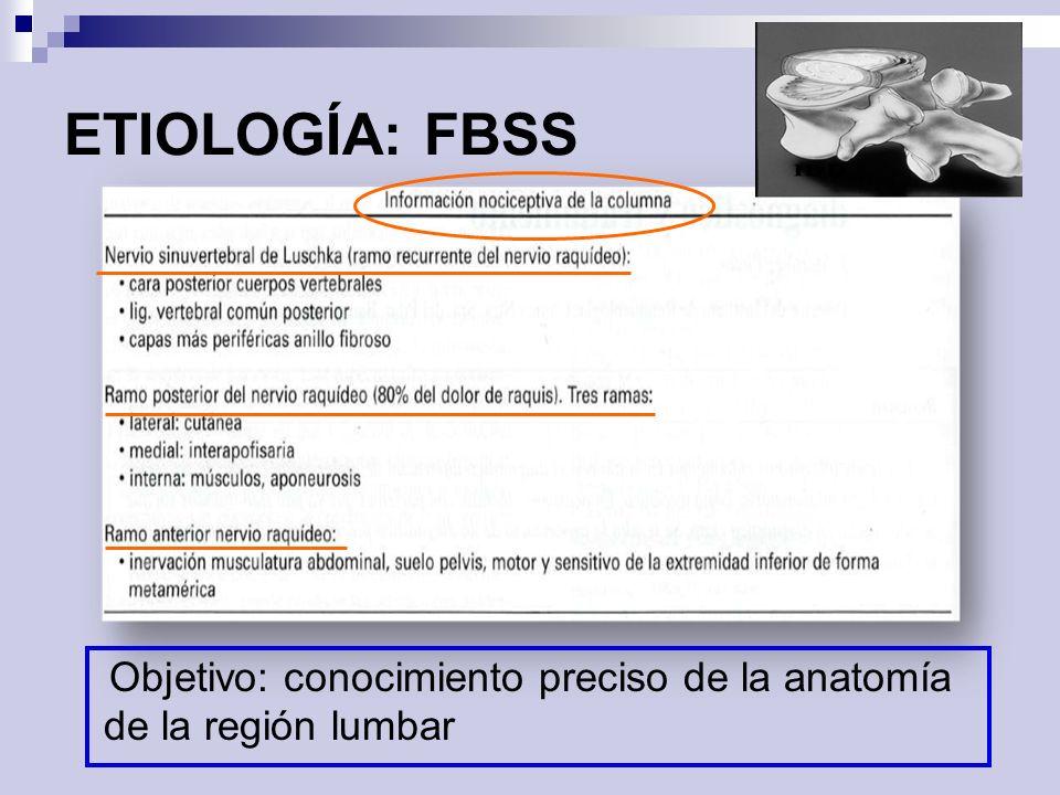 ETIOLOGÍA: FBSS Objetivo: conocimiento preciso de la anatomía de la región lumbar