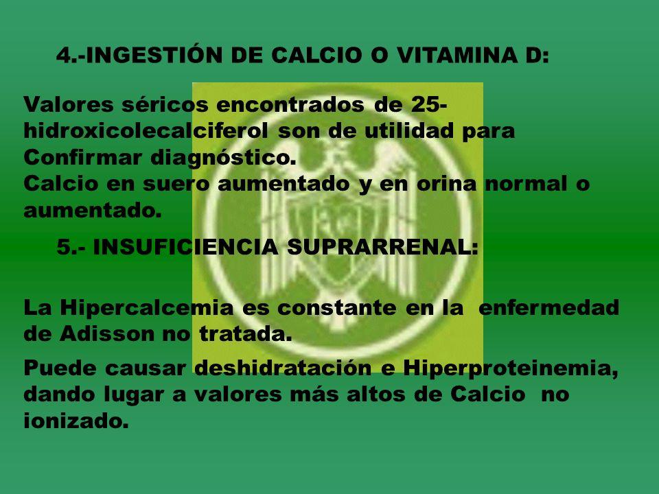 4.-INGESTIÓN DE CALCIO O VITAMINA D: