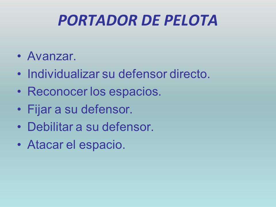 PORTADOR DE PELOTA Avanzar. Individualizar su defensor directo.