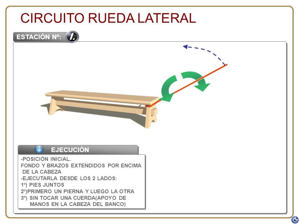 CIRCUITO RUEDA LATERAL