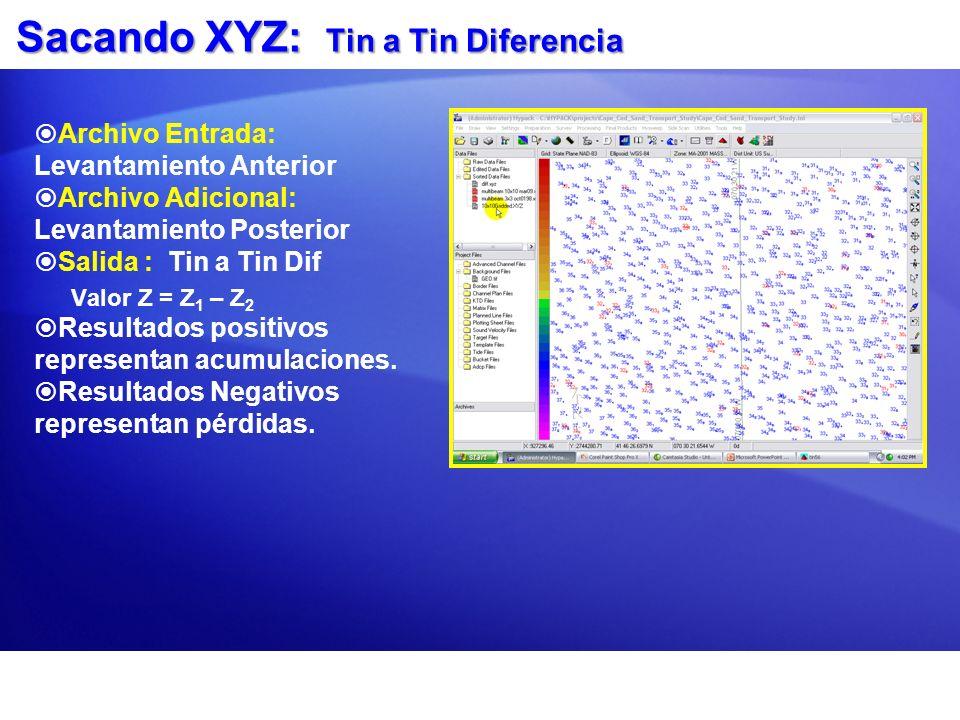 Sacando XYZ: Tin a Tin Diferencia