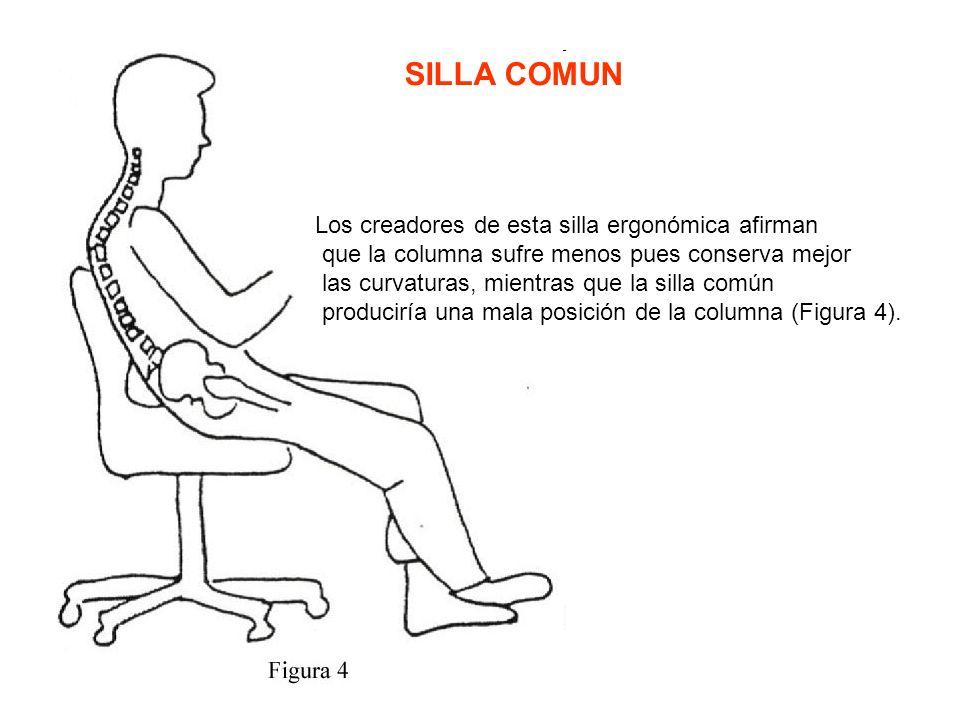 SILLA COMUN Los creadores de esta silla ergonómica afirman