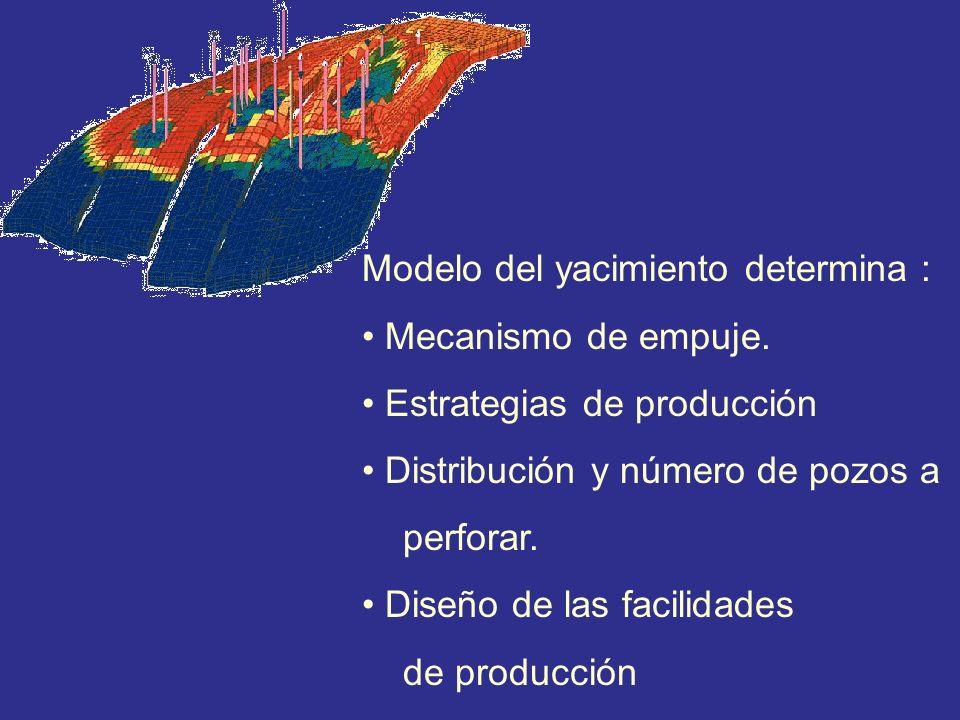 Modelo del yacimiento determina :
