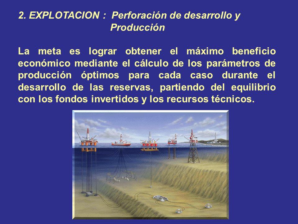 2. EXPLOTACION : Perforación de desarrollo y