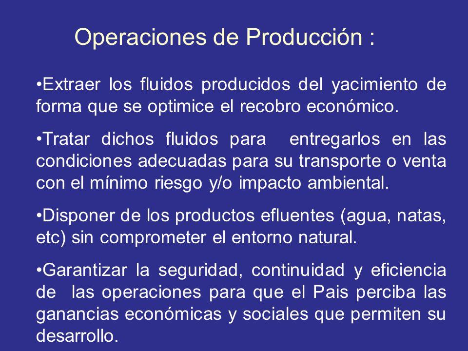 Operaciones de Producción :