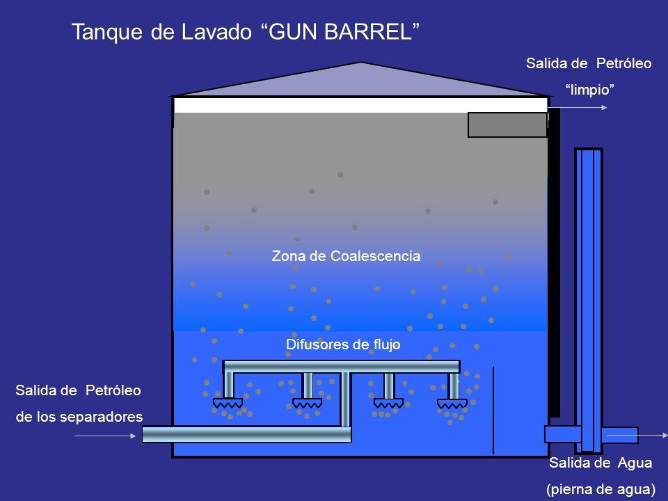 Tanque de Lavado GUN BARREL