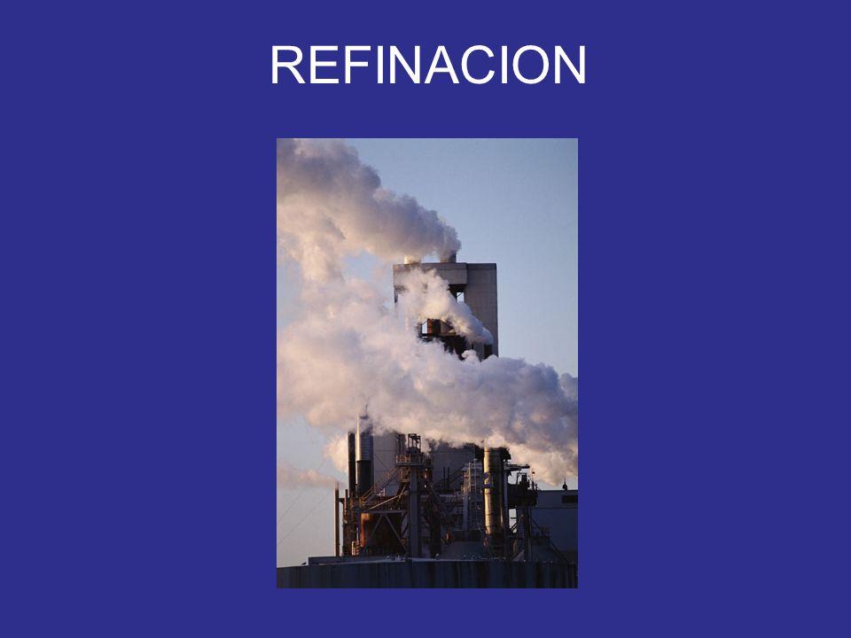 REFINACION