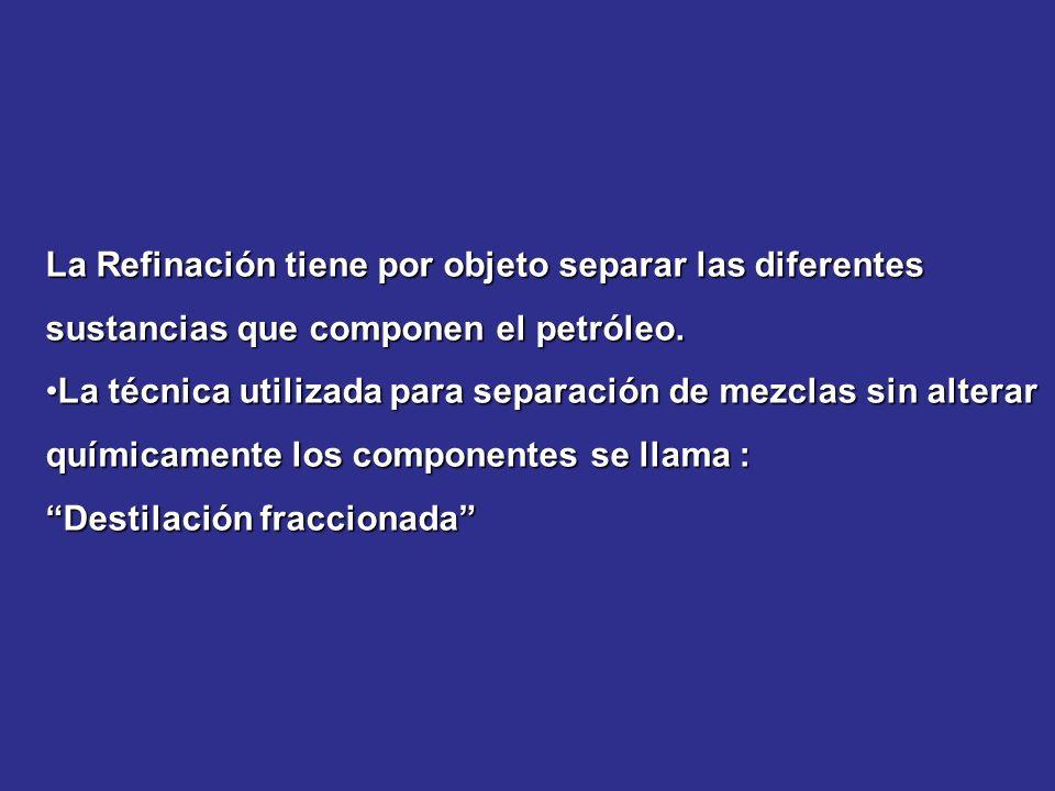 La Refinación tiene por objeto separar las diferentes