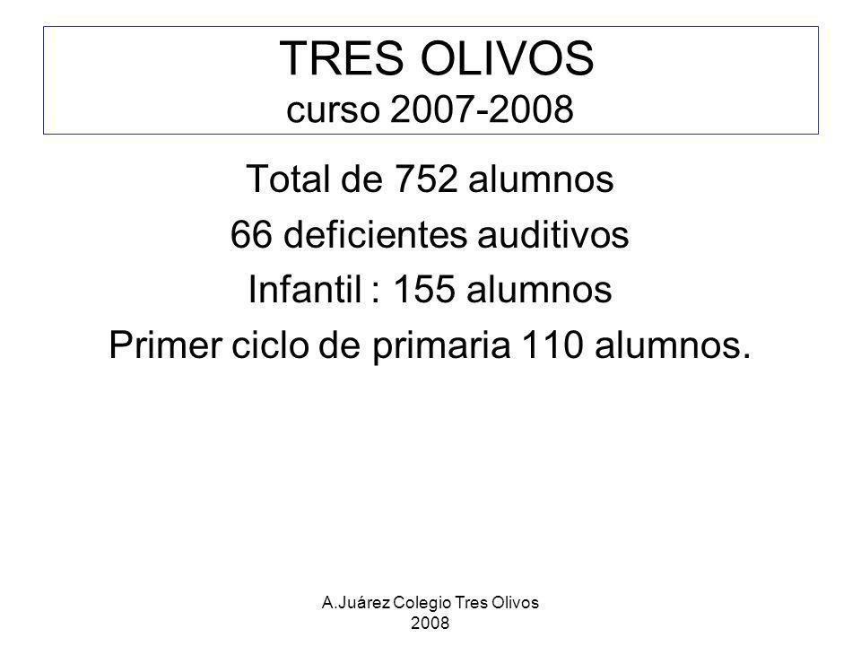TRES OLIVOS curso 2007-2008 Total de 752 alumnos