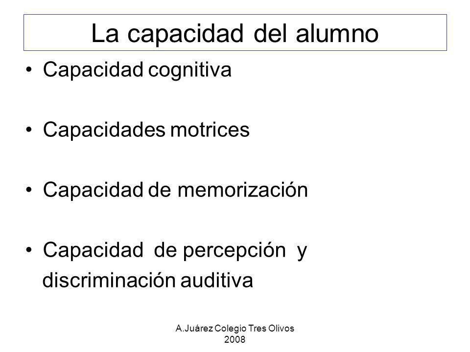 La capacidad del alumno