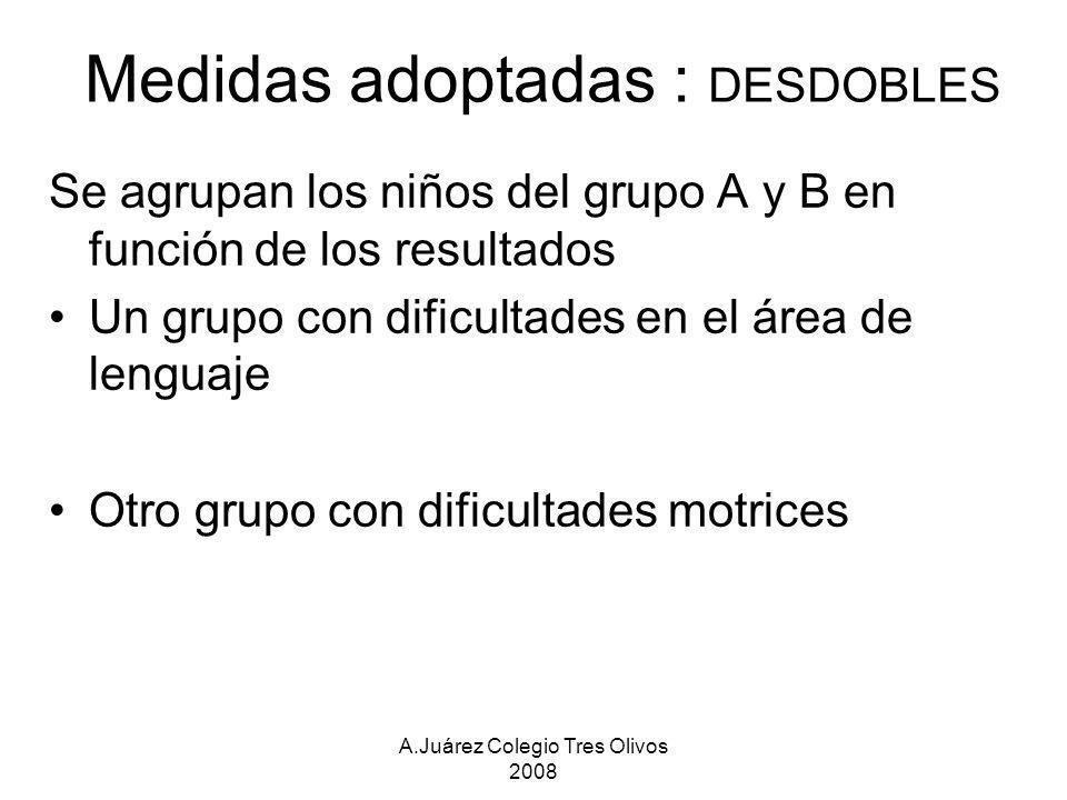 Medidas adoptadas : DESDOBLES