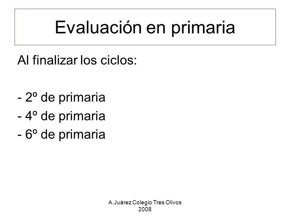 Evaluación en primaria