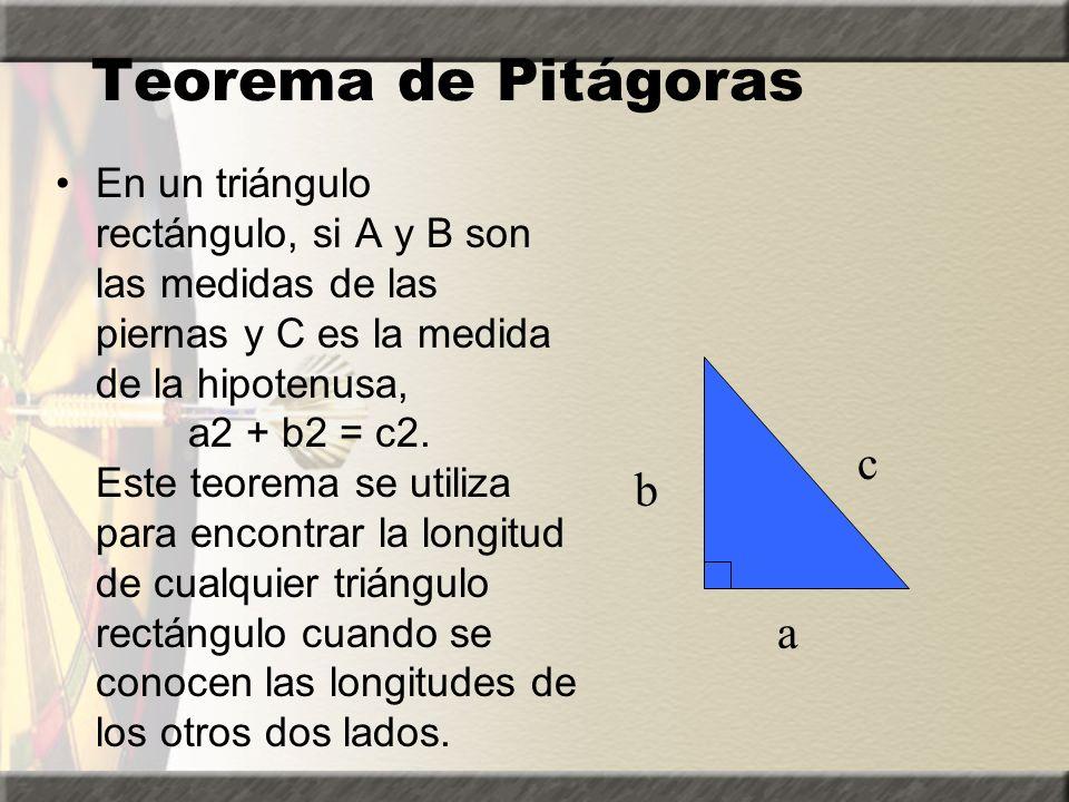 Teorema de Pitágoras c b a