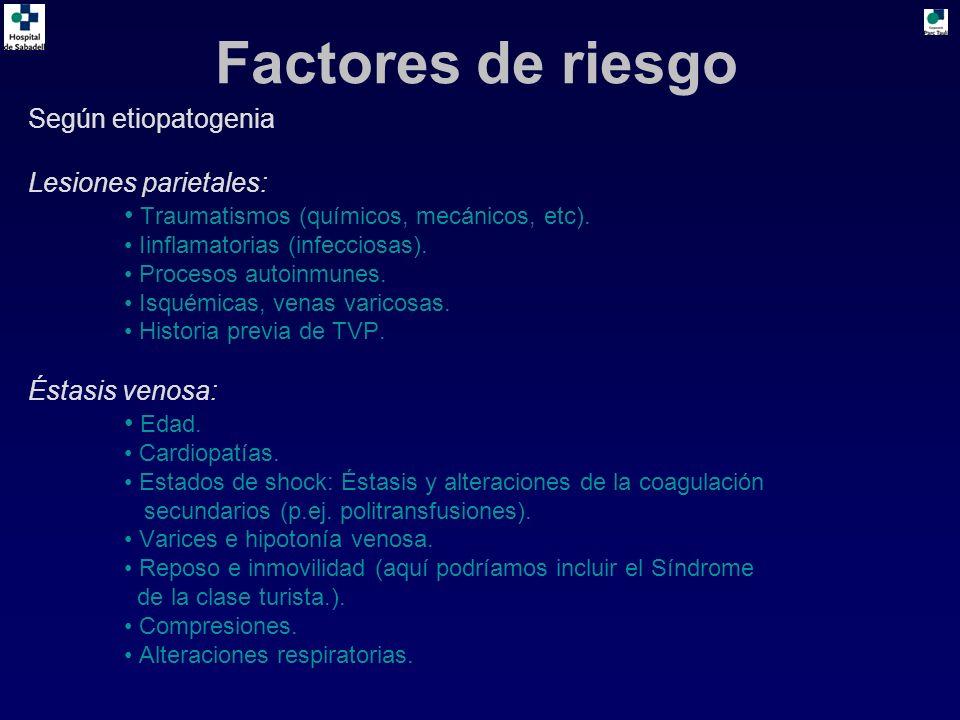 Factores de riesgo Según etiopatogenia Lesiones parietales:
