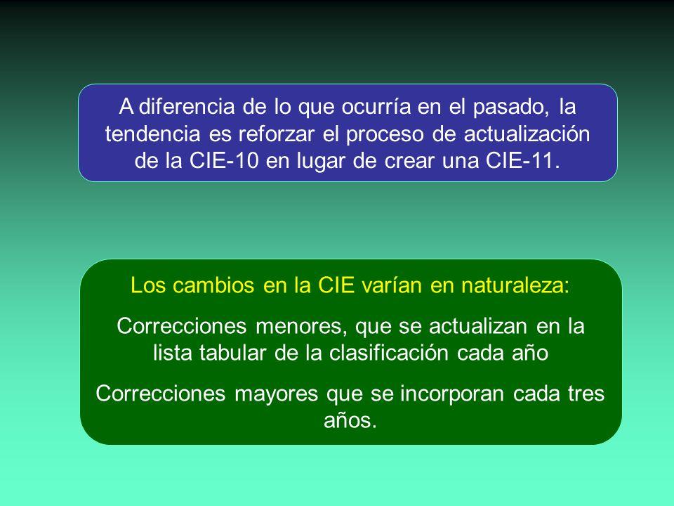 Los cambios en la CIE varían en naturaleza: