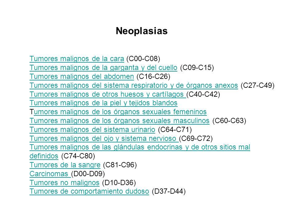 Neoplasias Tumores malignos de la cara (C00-C08)