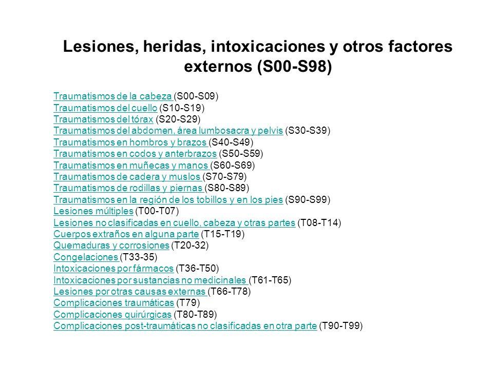 Lesiones, heridas, intoxicaciones y otros factores externos (S00-S98)