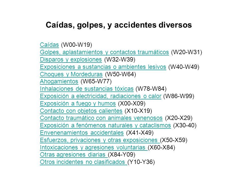 Caídas, golpes, y accidentes diversos