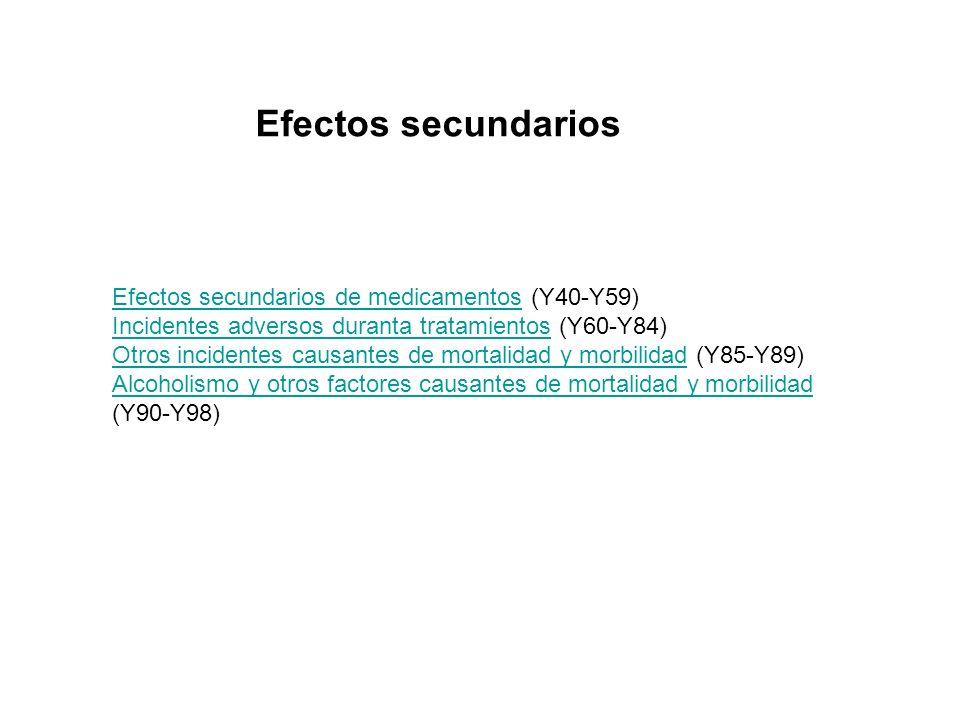 Efectos secundarios Efectos secundarios de medicamentos (Y40-Y59)