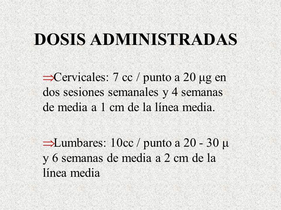 DOSIS ADMINISTRADAS Cervicales: 7 cc / punto a 20 μg en dos sesiones semanales y 4 semanas de media a 1 cm de la línea media.